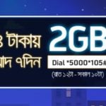 Grameenphone Data offer